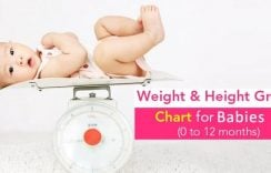 Indian Baby Standard Height & Weight Chart for Parents to Know